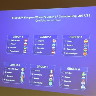 2017/18 UEFA European Women's Under-17 Championship - Qualifying Round Draw